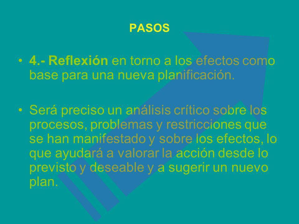 PASOS 4.- Reflexión en torno a los efectos como base para una nueva planificación. Será preciso un análisis crítico sobre los procesos, problemas y re