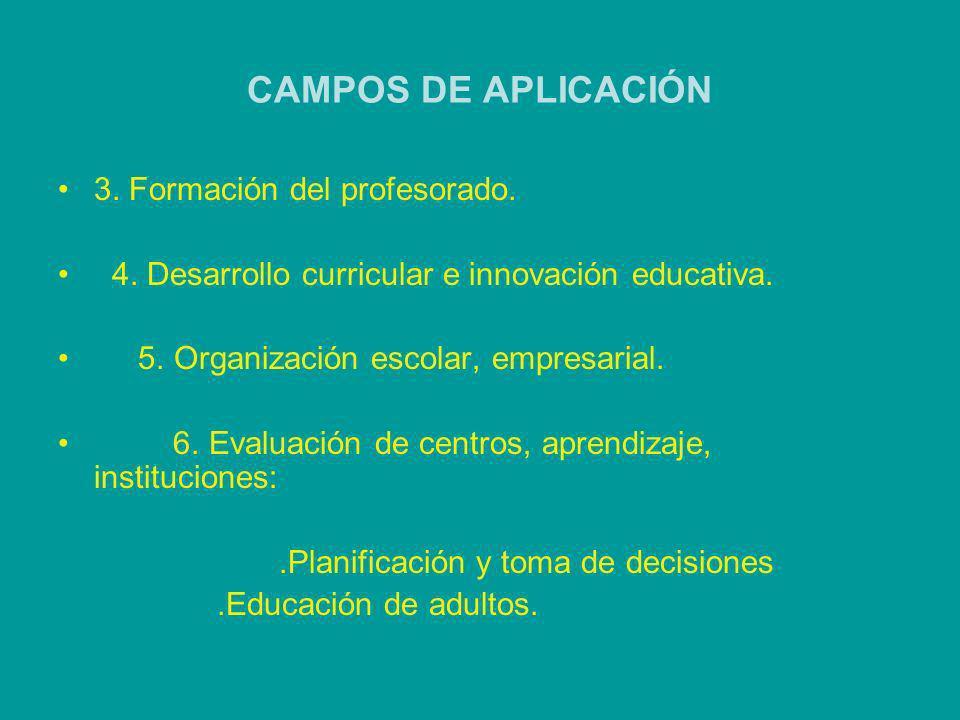 CAMPOS DE APLICACIÓN 3. Formación del profesorado. 4. Desarrollo curricular e innovación educativa. 5. Organización escolar, empresarial. 6. Evaluació