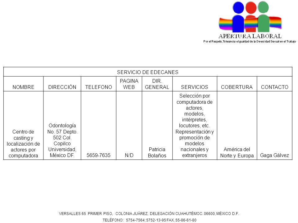 SERVICIO DE EDECANES NOMBREDIRECCIÓNTELEFONO PAGINA WEB DIR. GENERALSERVICIOSCOBERTURACONTACTO Centro de casting y localización de actores por computa
