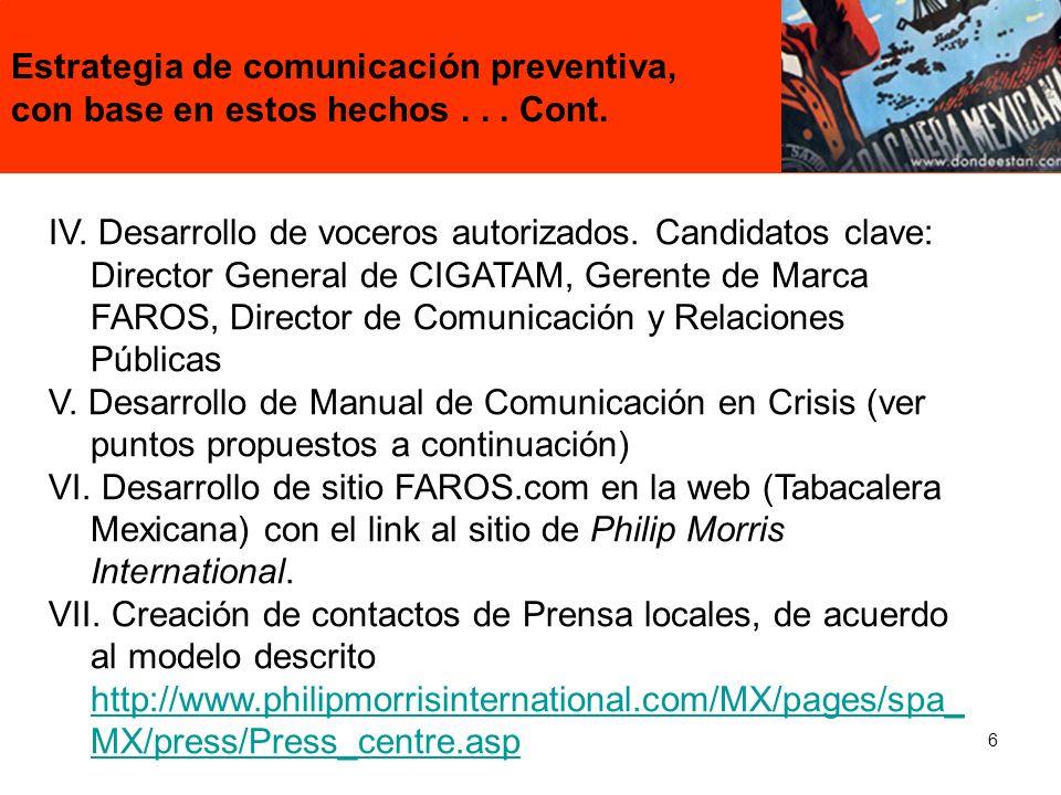 6 IV. Desarrollo de voceros autorizados. Candidatos clave: Director General de CIGATAM, Gerente de Marca FAROS, Director de Comunicación y Relaciones
