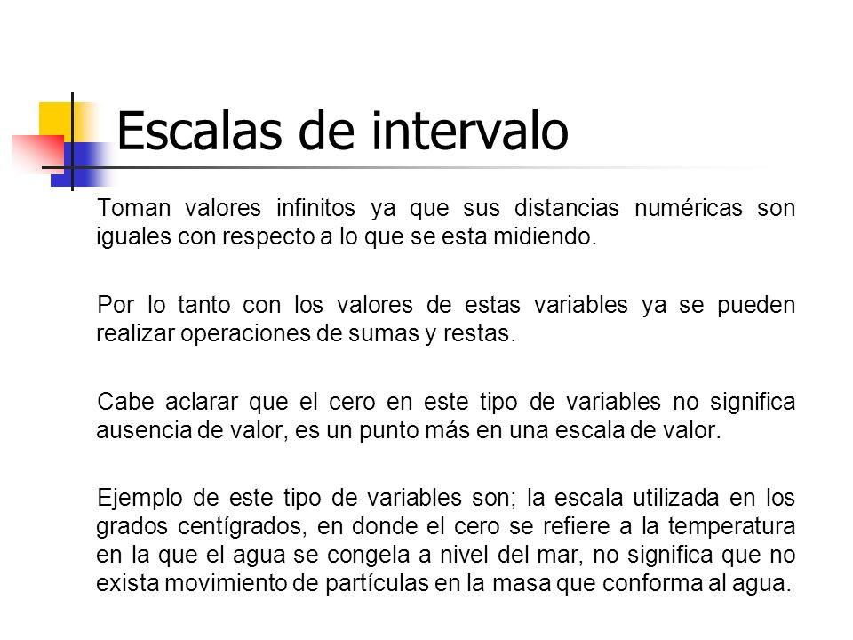Escalas de intervalo Toman valores infinitos ya que sus distancias numéricas son iguales con respecto a lo que se esta midiendo. Por lo tanto con los