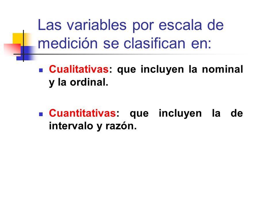 Las variables por escala de medición se clasifican en: Cualitativas: que incluyen la nominal y la ordinal. Cuantitativas: que incluyen la de intervalo