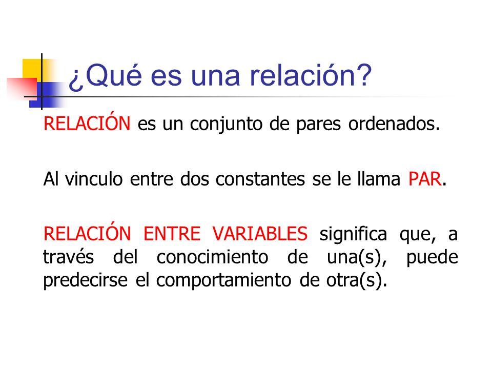 ¿Qué es una relación? RELACIÓN es un conjunto de pares ordenados. Al vinculo entre dos constantes se le llama PAR. RELACIÓN ENTRE VARIABLES significa