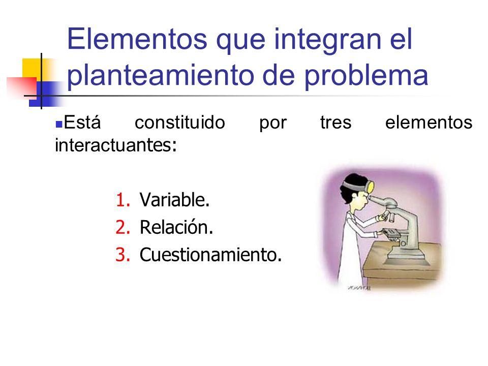 Elementos que integran el planteamiento de problema Está constituido por tres elementos interactua ntes: 1.Variable. 2.Relación. 3.Cuestionamiento.