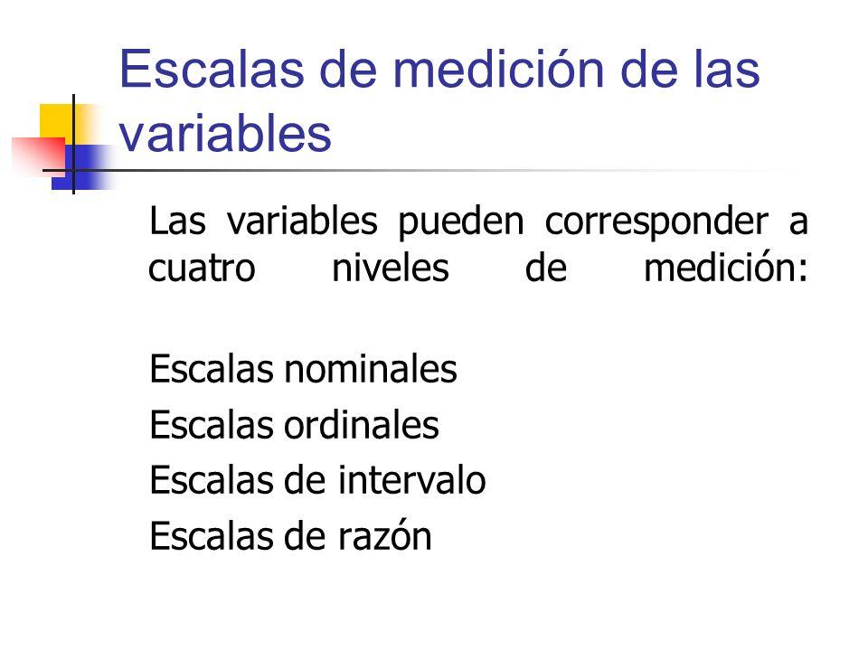 Escalas de medición de las variables Las variables pueden corresponder a cuatro niveles de medición: Escalas nominales Escalas ordinales Escalas de in