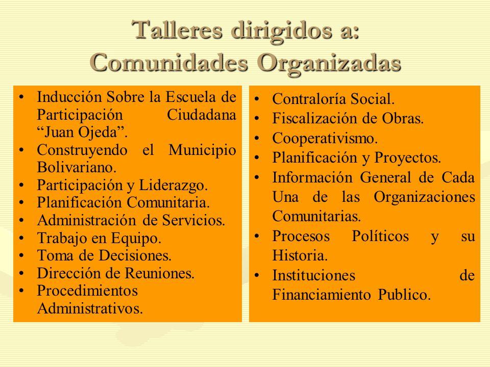 Talleres dirigidos a: Comunidades Organizadas Inducción Sobre la Escuela de Participación Ciudadana Juan Ojeda.
