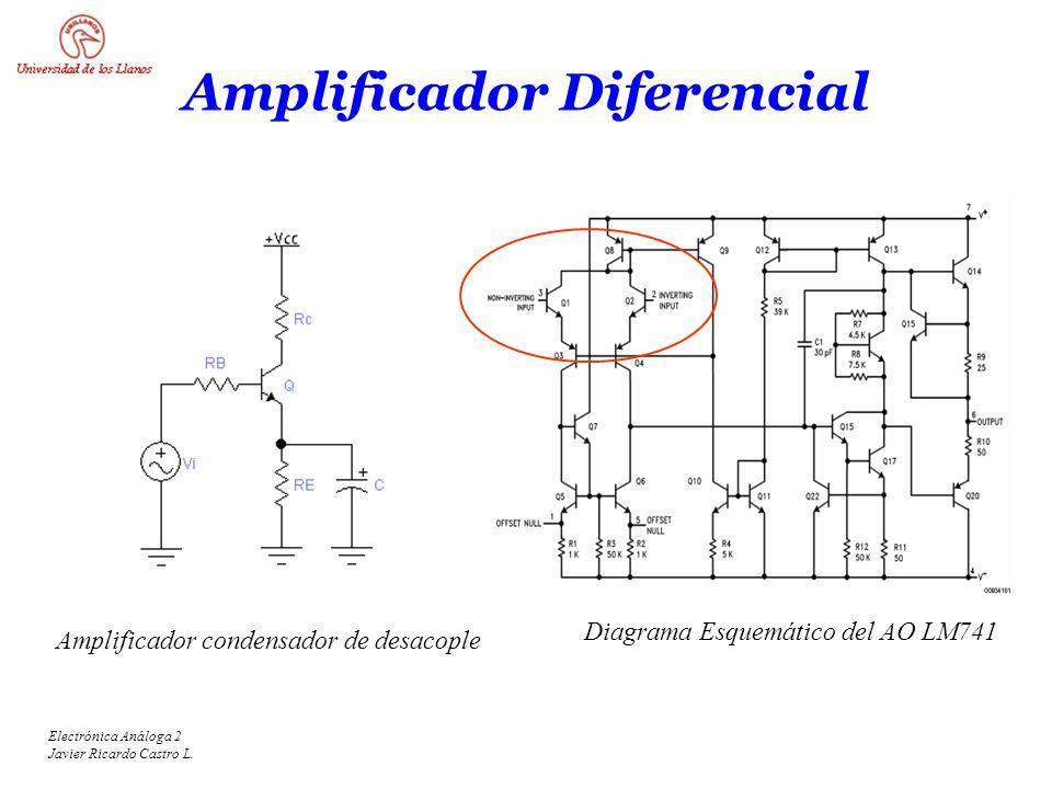 Electrónica Análoga 2 Javier Ricardo Castro L. Amplificador Diferencial Amplificador condensador de desacople Diagrama Esquemático del AO LM741