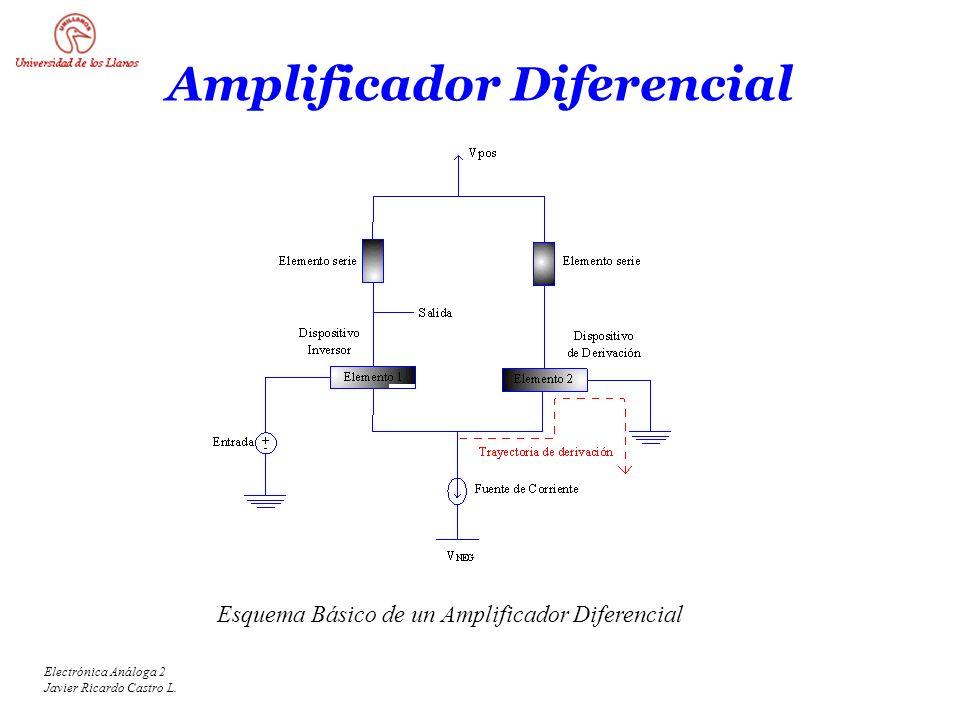 Electrónica Análoga 2 Javier Ricardo Castro L. Amplificador Diferencial Esquema Básico de un Amplificador Diferencial