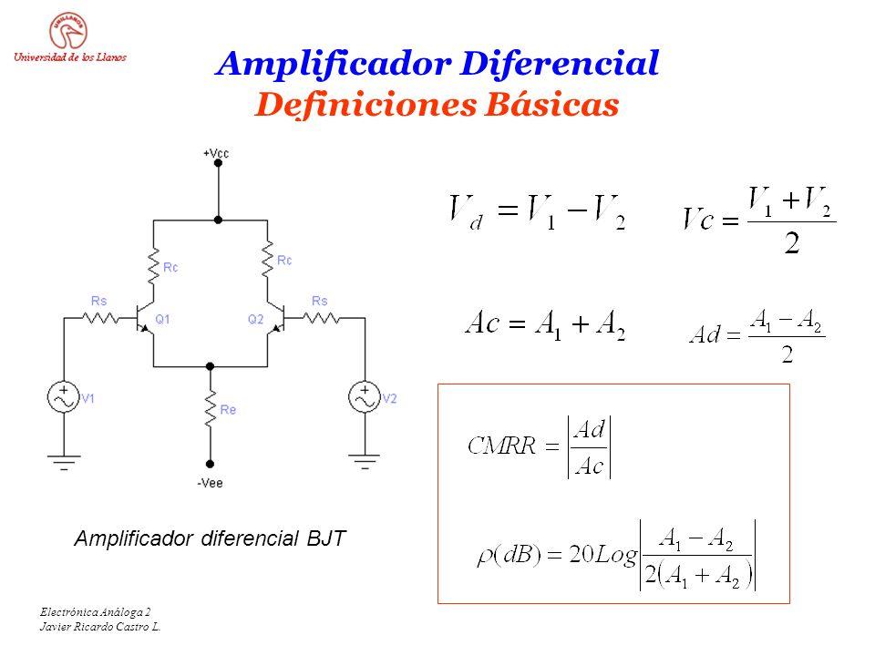 Electrónica Análoga 2 Javier Ricardo Castro L. Amplificador Diferencial Definiciones Básicas Amplificador diferencial BJT
