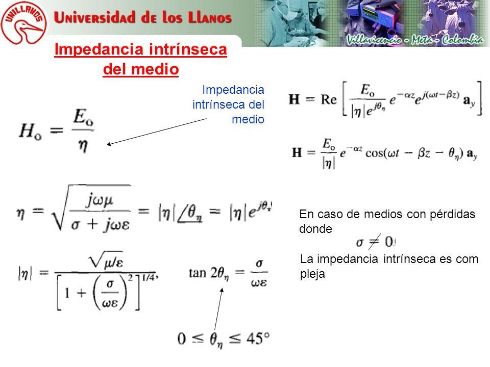 Tangente y ángulo de pérdidas Buen dieléctrico: tan pequeño Buen conductor: tan grande