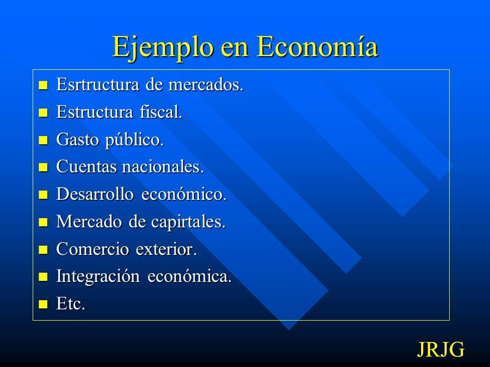 Ejemplos en Administración Estructura de la organziación. Estructura de la organziación. Estrategias de mercadeo. Estrategias de mercadeo. Financiació
