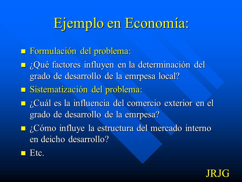 Ejemplo en Administración: Formulación del problema: Formulación del problema: ¿Cuál es la relación entre planeación estratégica y éxito empresarial e