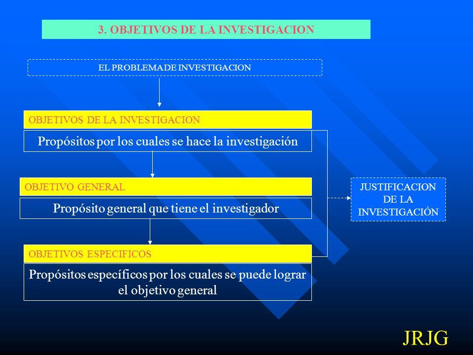 Ejemplo en Contabilidad: Formulación del problema: Formulación del problema: ¿Cuál es la relación entre el sistema de contabilidad y el desarrollo act