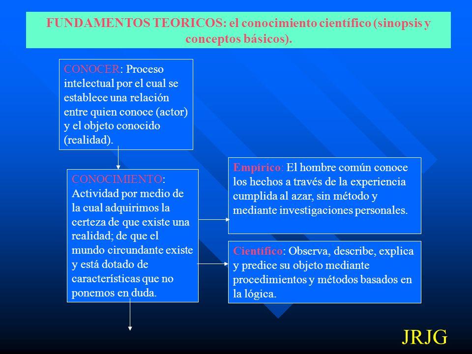 FUNDAMENTOS TEORICOS: el conocimiento científico (sinopsis y conceptos básicos).