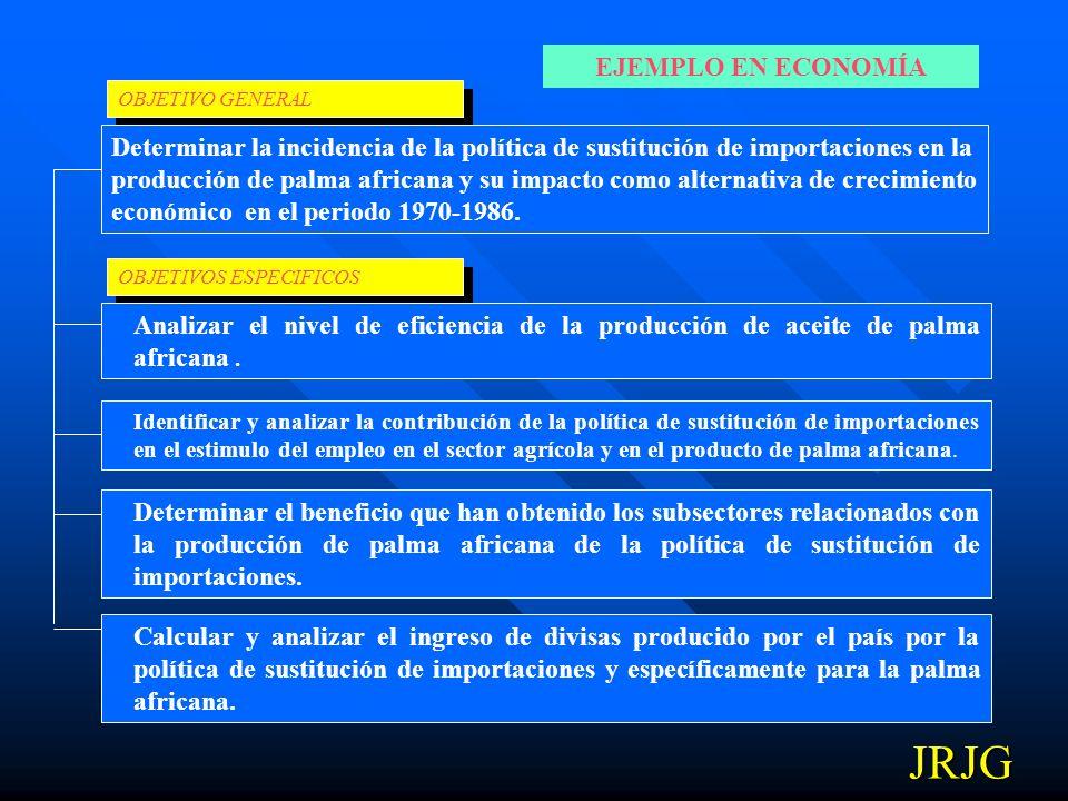 EJEMPLO EN ADMINISTRACION OBJETIVO GENERAL OBJETIVOS ESPECIFICOS Identificar las características y la incidencia del proceso de planeación a corto pla