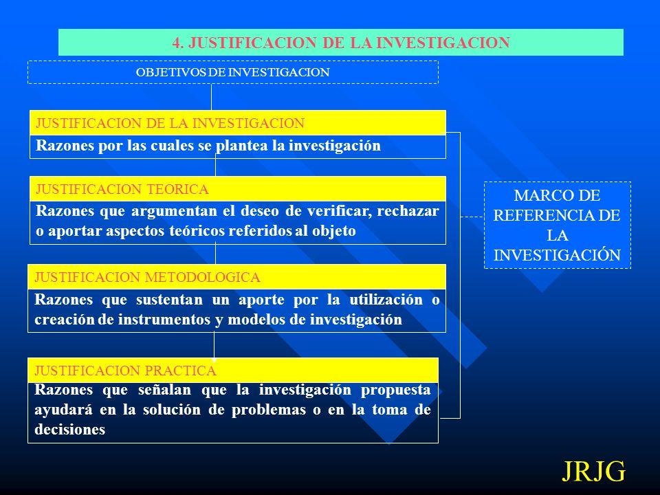 EJEMPLO EN CIENCIAS CONTABLES OBJETIVO GENERAL OBJETIVOS ESPECIFICOS Diseñar una infraestructura contable para la empresa del sector de construcción E