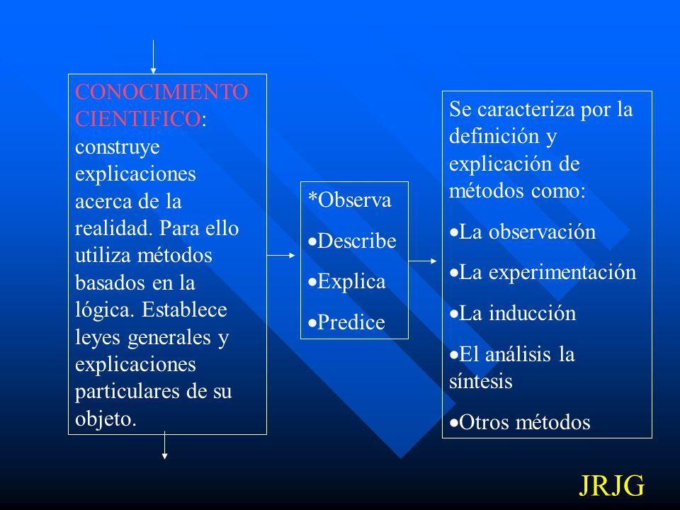 FUNDAMENTOS TEORICOS: el conocimiento científico (sinopsis y conceptos básicos). Empírico: El hombre común conoce los hechos a través de la experienci
