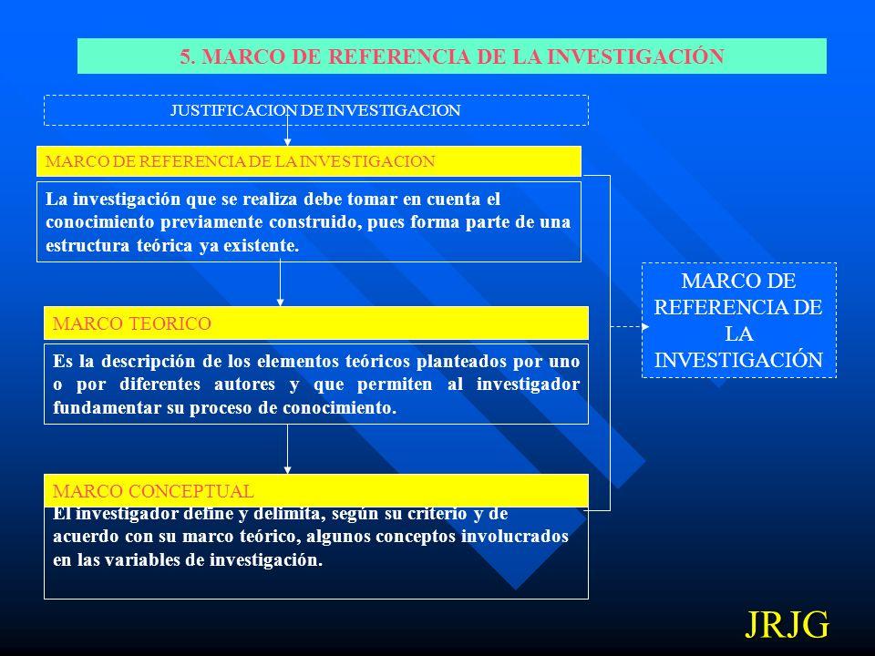 Ejemplo de Justificación Teórica La investigación propuesta busca, mediante la aplicación de la teoría y los conceptos básicos de mercadeo, finanzas y