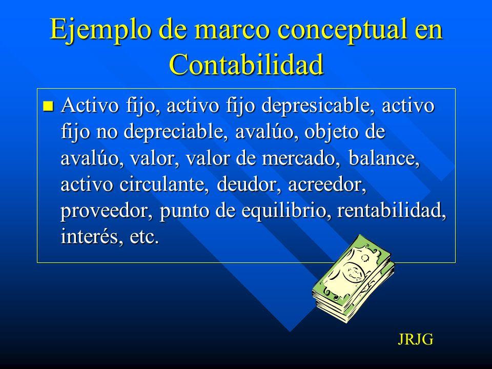 Ejemplo de marco conceptual en economía Fuerzas productivas, relaciones de producción, trabajo, división del trabajo, producción, intercambio, distrib