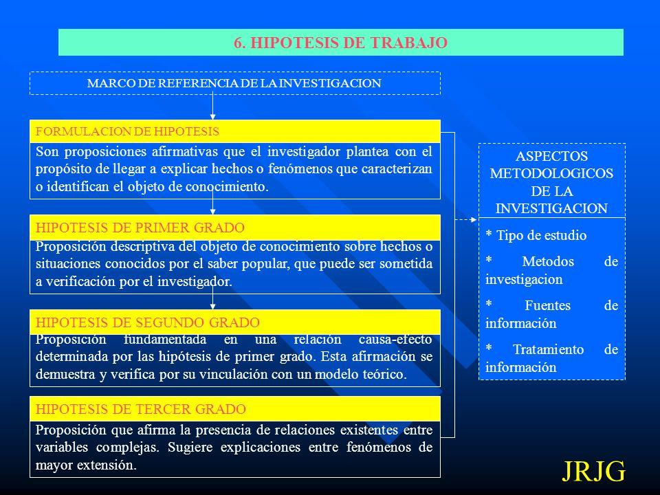 Ejemplo de marco conceptual en Contabilidad Activo fijo, activo fijo depresicable, activo fijo no depreciable, avalúo, objeto de avalúo, valor, valor