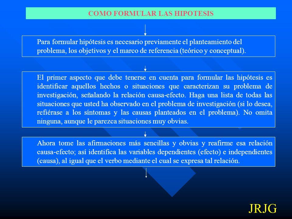 6. HIPOTESIS DE TRABAJO Son proposiciones afirmativas que el investigador plantea con el propósito de llegar a explicar hechos o fenómenos que caracte
