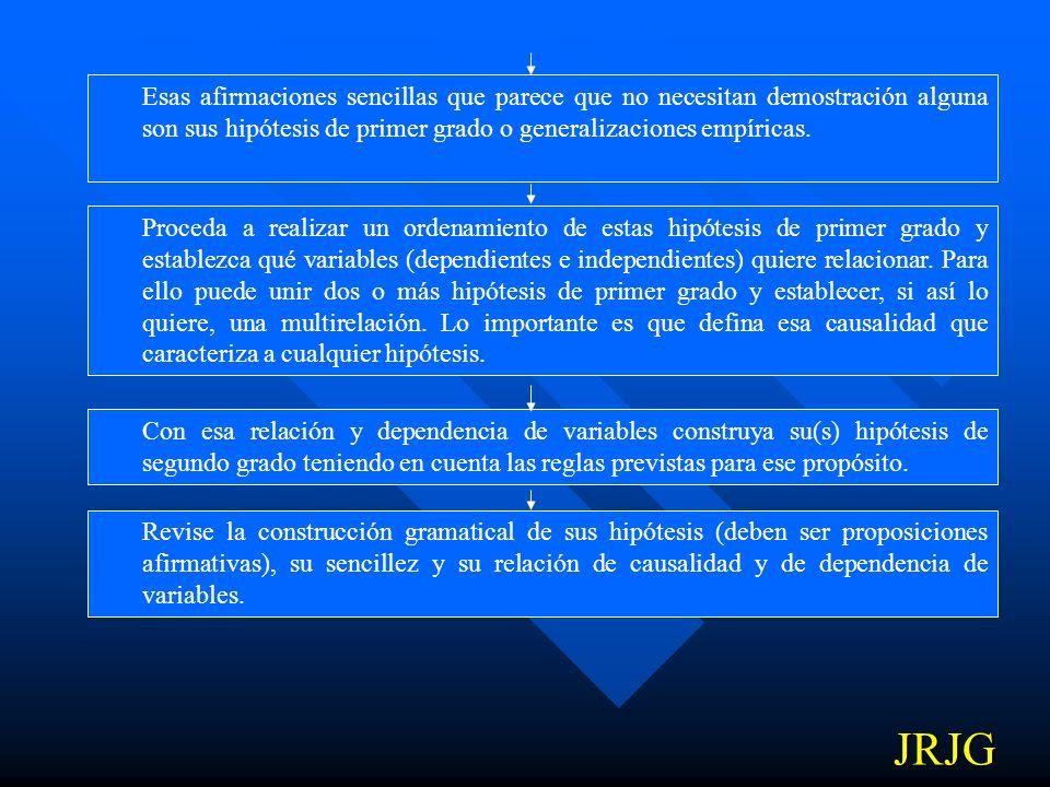 COMO FORMULAR LAS HIPOTESIS Para formular hipótesis es necesario previamente el planteamiento del problema, los objetivos y el marco de referencia (te