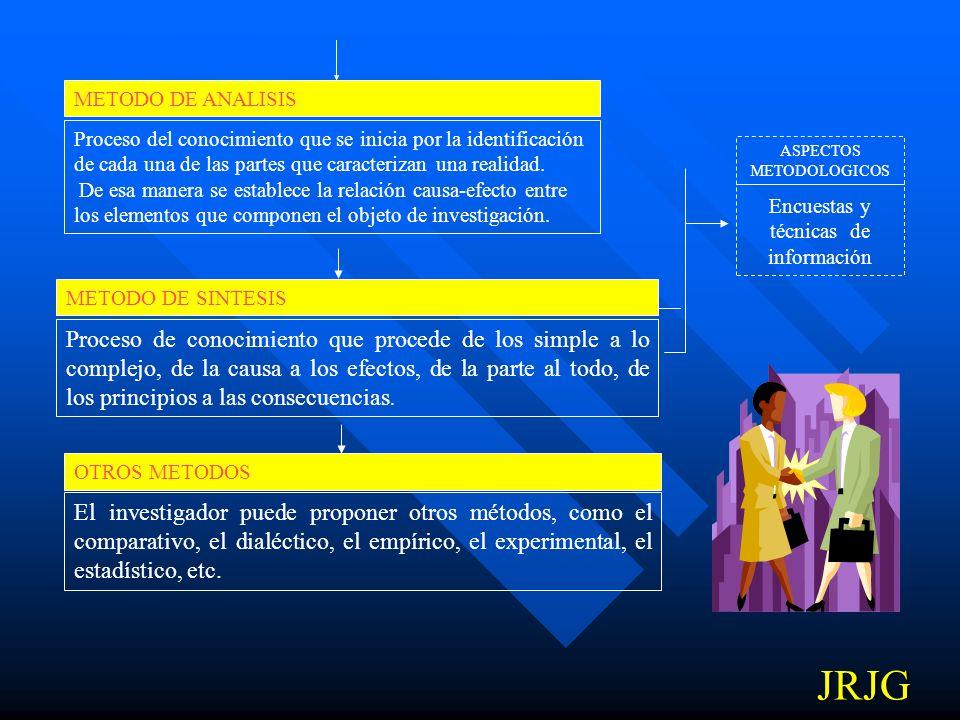 7.2 METODO DE INVESTIGACION Proceso del conocimiento por el cual se perciben deliberadamente ciertos rasgos existentes en el objeto de conocimiento. M