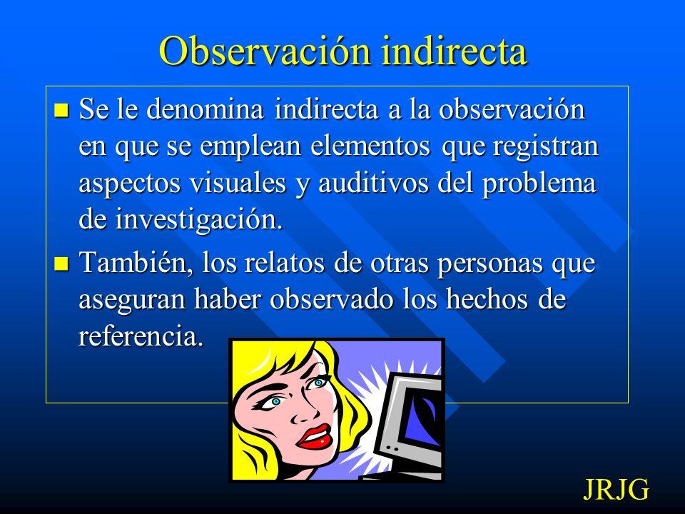 Tipos de observación directa Participante: cuando el investigador forma parte del grupo investigado y asume sus mismos comportamientos. Participante: