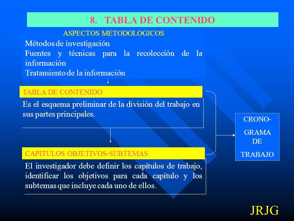 7.4. TRATAMIENTO DE LA INFORMACION El investigador debe definir la forma de presentación de los datos, representación escrita, semitabular, tabular, u