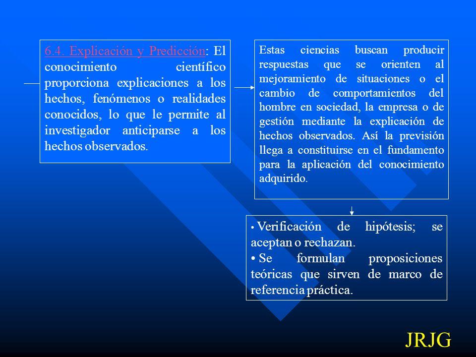Ya usted tiene los marcos teórico y conceptual, avance de la lectura sobre hipótesis en el capítulo siguiente.