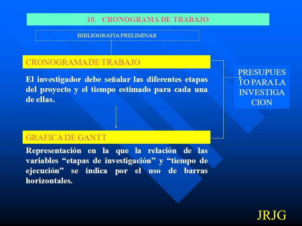 Ejemplo de Bibliografía Baena Baena Paz, Guillermina (1973). Manual para elaborar trabajos de investigación documental. Edit. FCPyS/UNAM. Etzioni, Etz