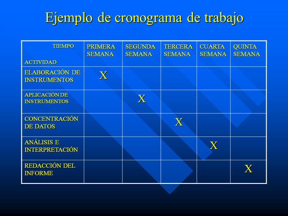 10. CRONOGRAMA DE TRABAJO Representación en la que la relación de las variables etapas de investigación y tiempo de ejecución se indica por el uso de
