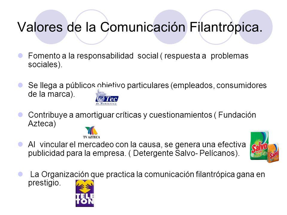 Valores de la Comunicación Filantrópica. Fomento a la responsabilidad social ( respuesta a problemas sociales). Se llega a públicos objetivo particula