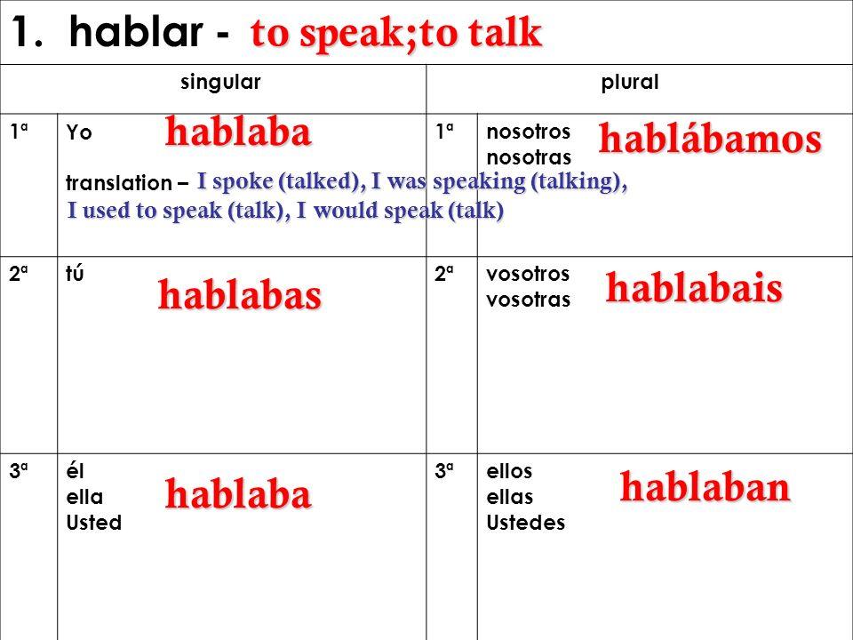 1. hablar - singular plural 1ªYo translation – 1ªnosotros nosotras 2ªtú2ª vosotros vosotras 3ªél ella Usted 3ªellos ellas Ustedes to speak;to talk hab