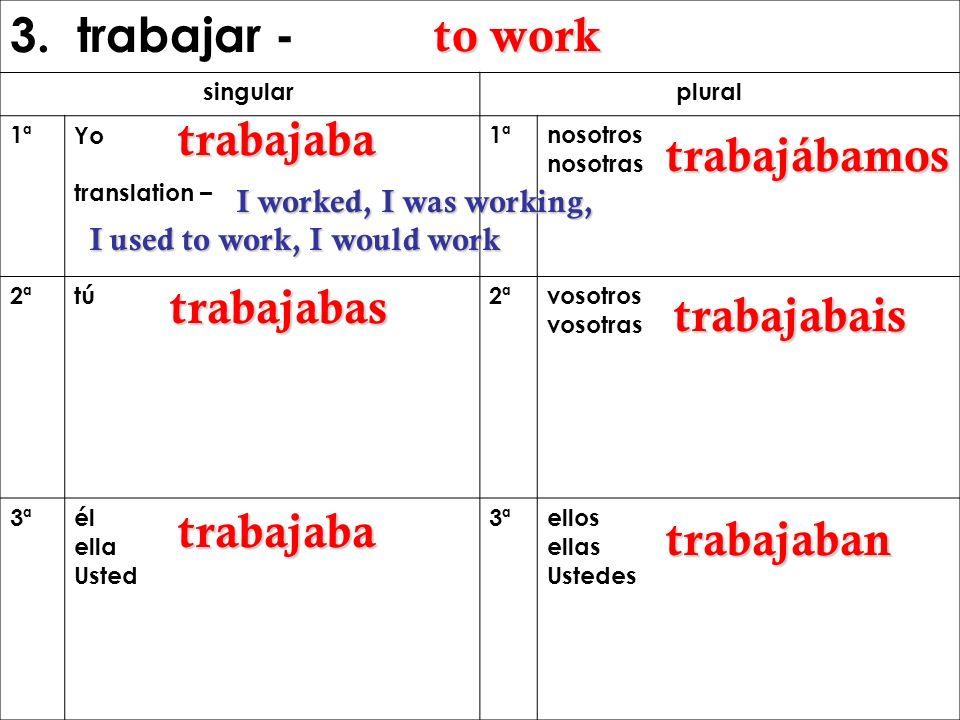 3. trabajar - singular plural 1ªYo translation – 1ªnosotros nosotras 2ªtú2ª vosotros vosotras 3ªél ella Usted 3ªellos ellas Ustedes to work trabajaba