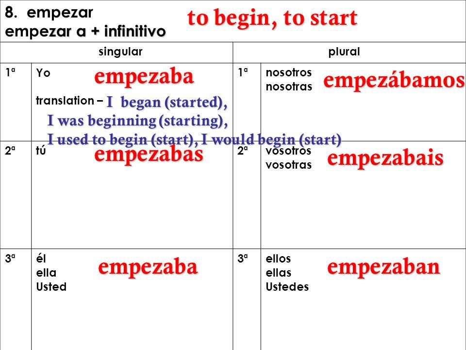8. empezar zar a + infinitivo empezar a + infinitivo singular plural 1ªYo translation – 1ªnosotros nosotras 2ªtú2ª vosotros vosotras 3ªél ella Usted 3