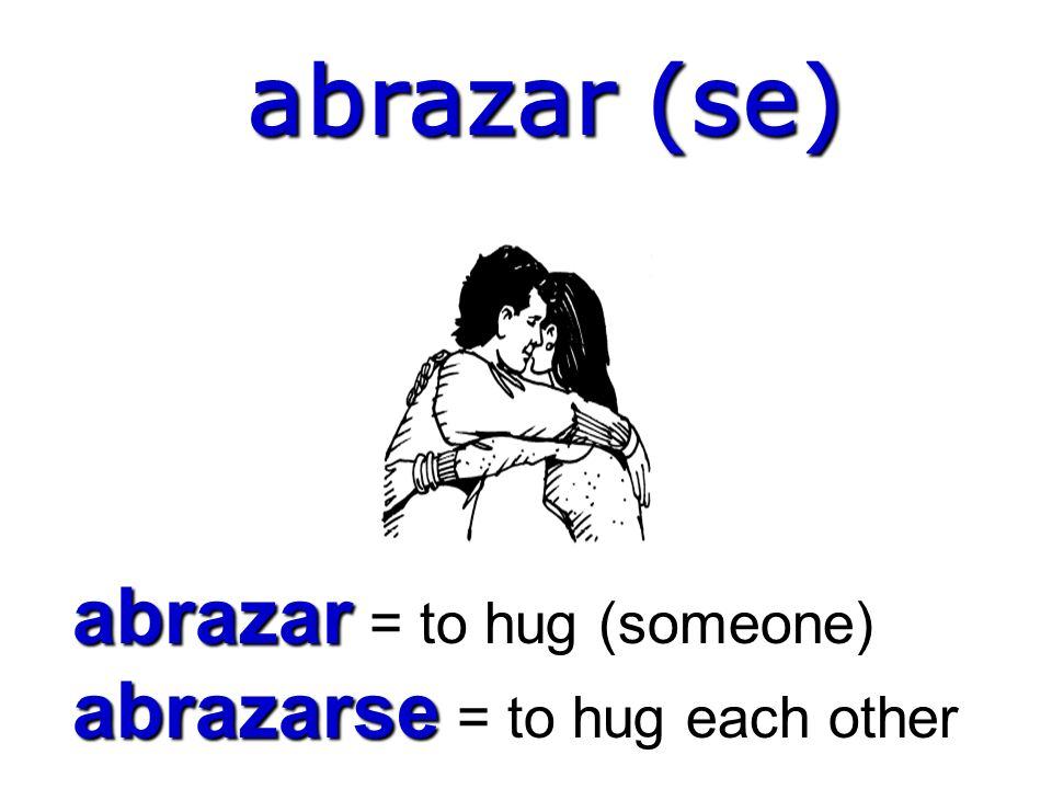 abrazar (se) abrazar = to hug (someone) abrazarse = to hug each other