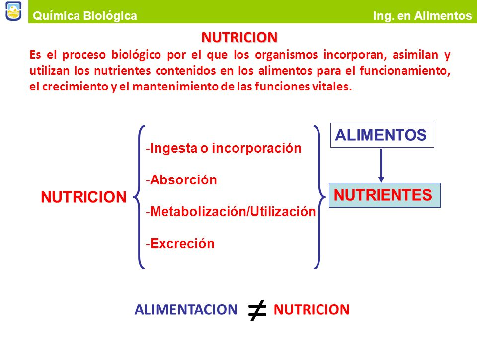 Química BiológicaIng.