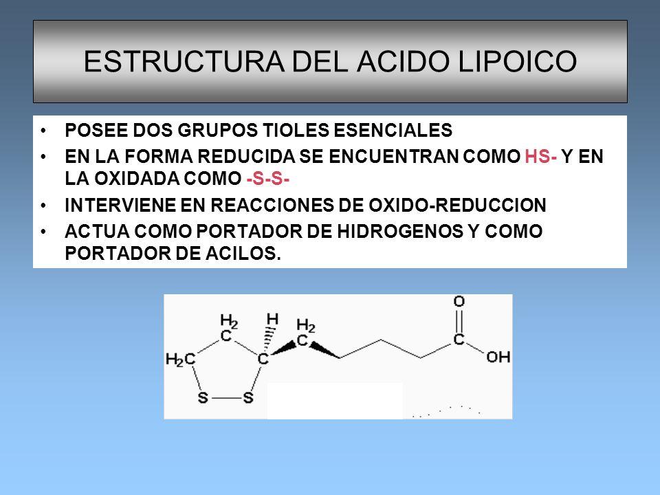 ESTRUCTURA DEL ACIDO LIPOICO POSEE DOS GRUPOS TIOLES ESENCIALES EN LA FORMA REDUCIDA SE ENCUENTRAN COMO HS- Y EN LA OXIDADA COMO -S-S- INTERVIENE EN R
