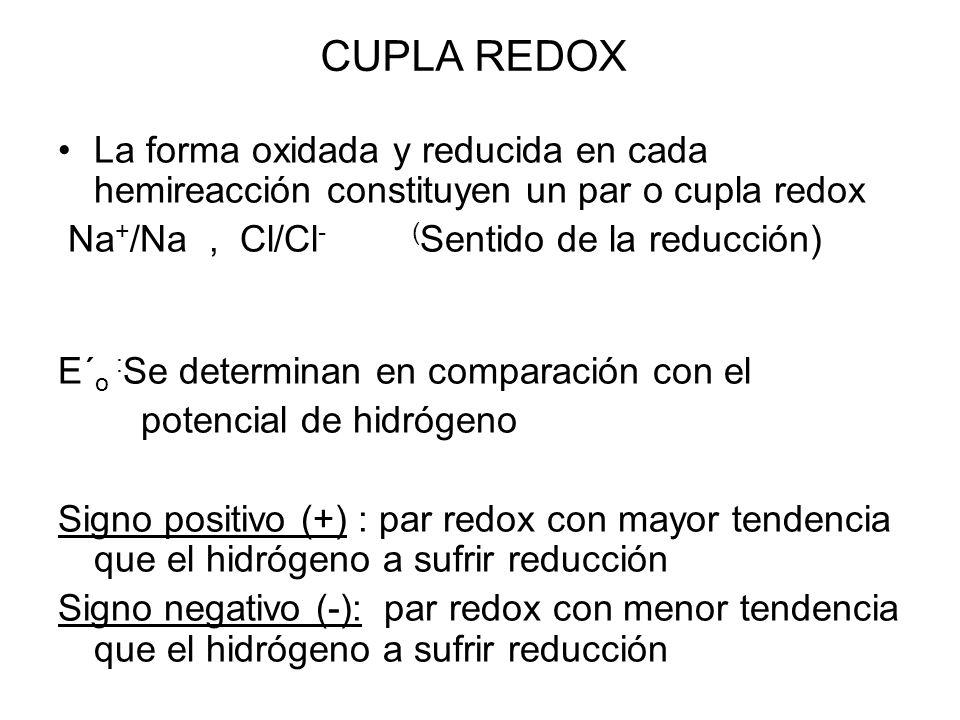 CUPLA REDOX La forma oxidada y reducida en cada hemireacción constituyen un par o cupla redox Na + /Na, Cl/Cl - ( Sentido de la reducción) E´ o : Se d