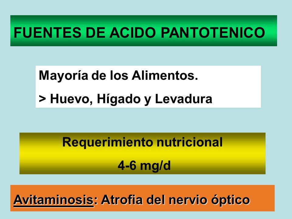 Mayoría de los Alimentos. > Huevo, Hígado y Levadura Requerimiento nutricional 4-6 mg/d Avitaminosis: Atrofia del nervio óptico FUENTES DE ACIDO PANTO