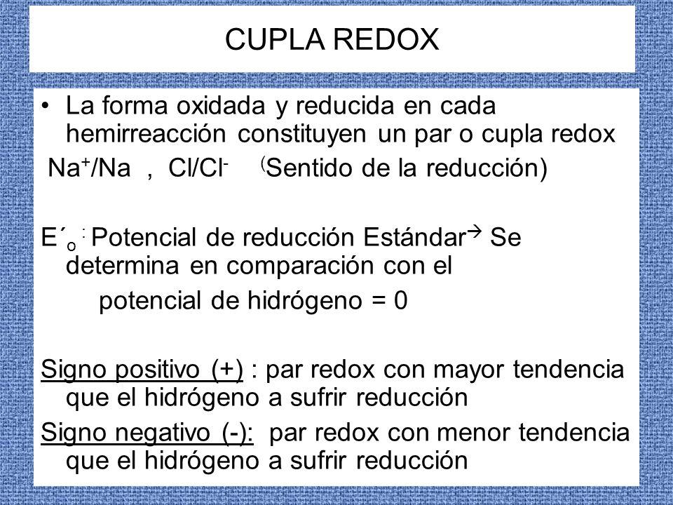 CUPLA REDOX La forma oxidada y reducida en cada hemirreacción constituyen un par o cupla redox Na + /Na, Cl/Cl - ( Sentido de la reducción) E´ o : Pot