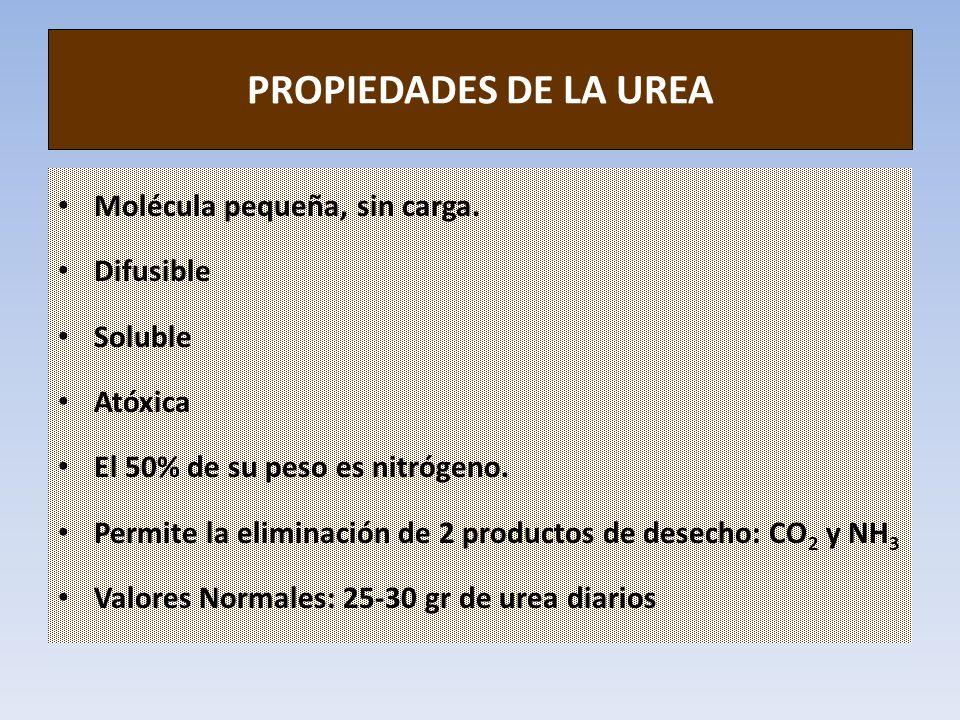 PROPIEDADES DE LA UREA Molécula pequeña, sin carga. Difusible Soluble Atóxica El 50% de su peso es nitrógeno. Permite la eliminación de 2 productos de