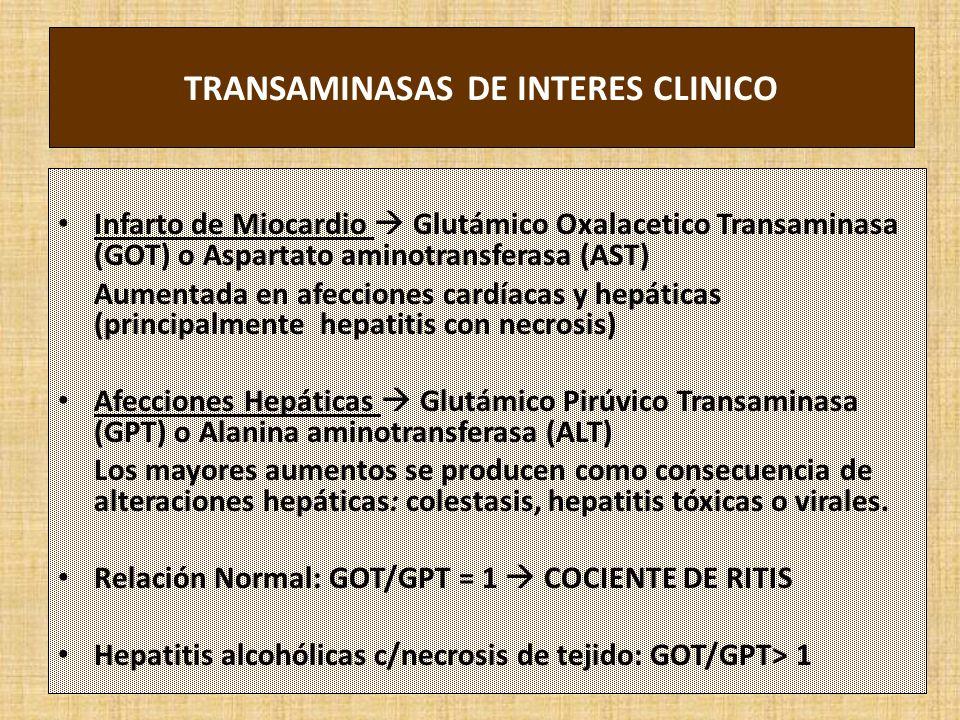 TRANSAMINASAS DE INTERES CLINICO Infarto de Miocardio Glutámico Oxalacetico Transaminasa (GOT) o Aspartato aminotransferasa (AST) Aumentada en afecciones cardíacas y hepáticas (principalmente hepatitis con necrosis) Afecciones Hepáticas Glutámico Pirúvico Transaminasa (GPT) o Alanina aminotransferasa (ALT) Los mayores aumentos se producen como consecuencia de alteraciones hepáticas: colestasis, hepatitis tóxicas o virales.