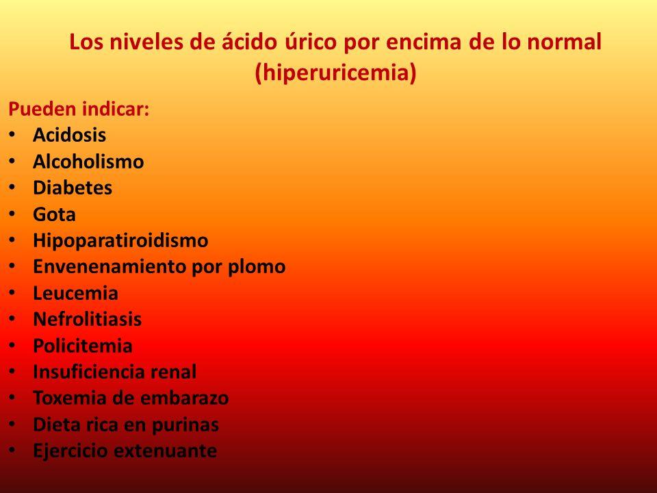 Los niveles de ácido úrico por encima de lo normal (hiperuricemia) Pueden indicar: Acidosis Alcoholismo Diabetes Gota Hipoparatiroidismo Envenenamient