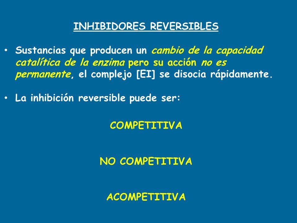 INHIBIDORES REVERSIBLES Sustancias que producen un cambio de la capacidad catalítica de la enzima pero su acción no es permanente, el complejo [EI] se