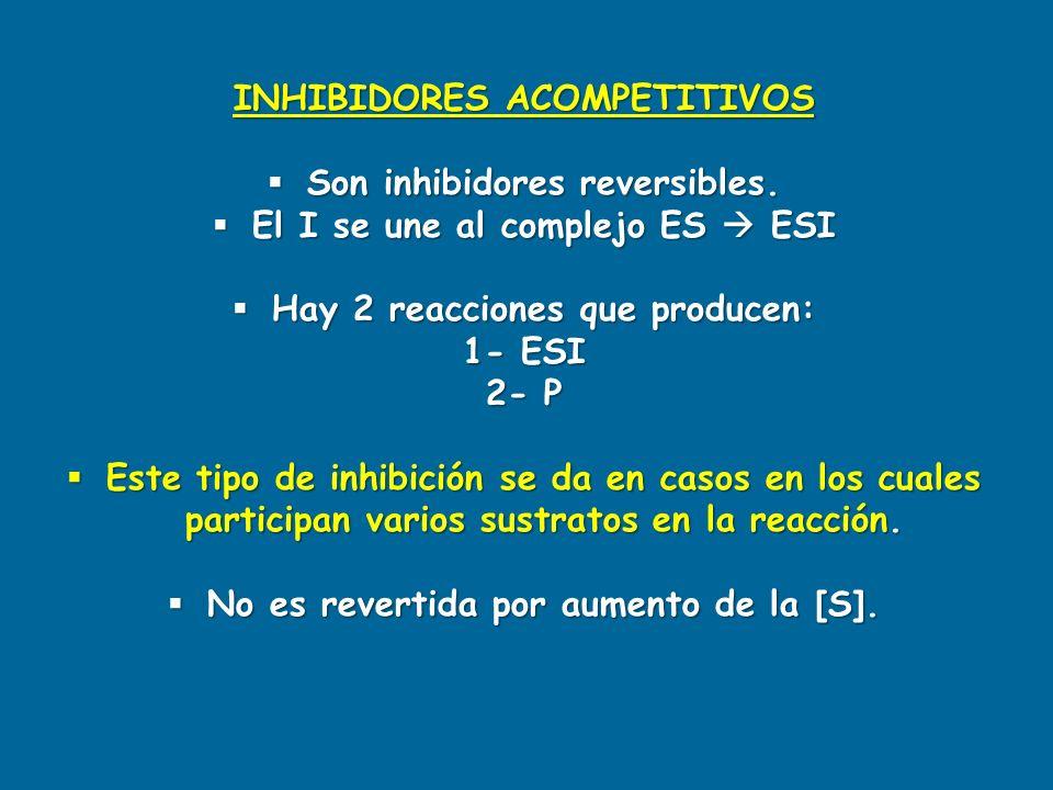 INHIBIDORES ACOMPETITIVOS Son inhibidores reversibles. Son inhibidores reversibles. El I se une al complejo ES ESI El I se une al complejo ES ESI Hay