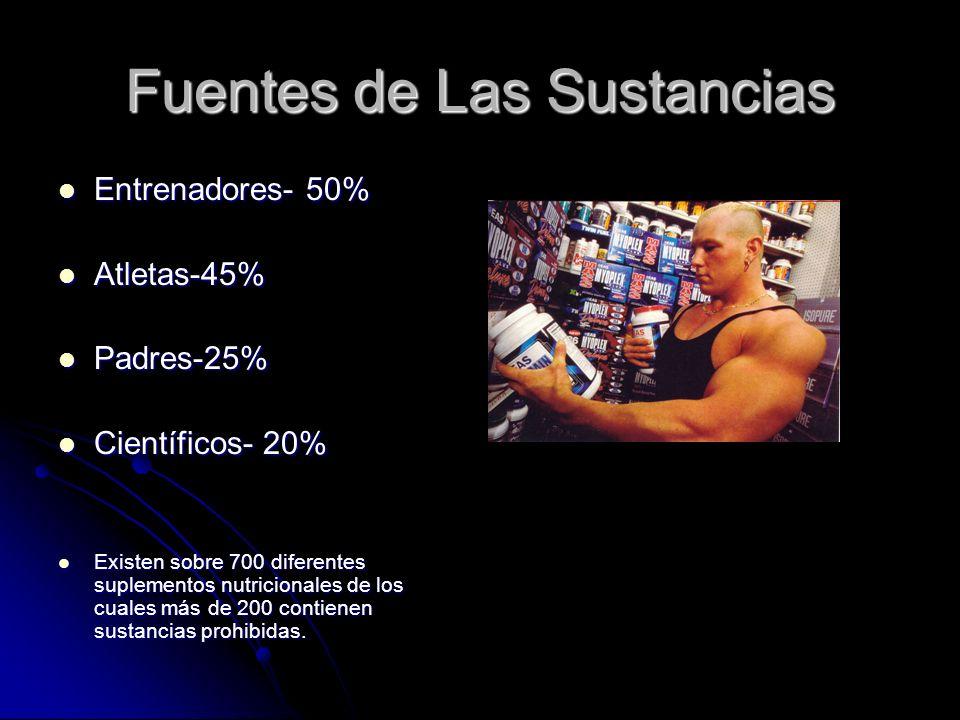 Fuentes de Las Sustancias Entrenadores- 50% Entrenadores- 50% Atletas-45% Atletas-45% Padres-25% Padres-25% Científicos- 20% Científicos- 20% Existen