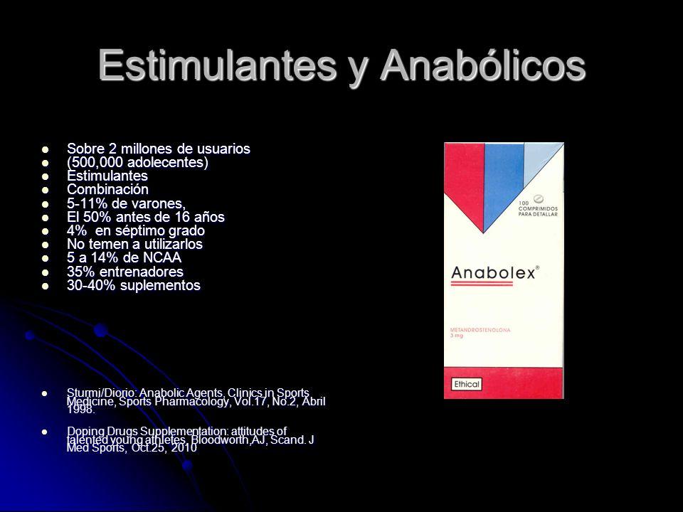 Estimulantes y Anabólicos Sobre 2 millones de usuarios Sobre 2 millones de usuarios (500,000 adolecentes) (500,000 adolecentes) Estimulantes Estimulan