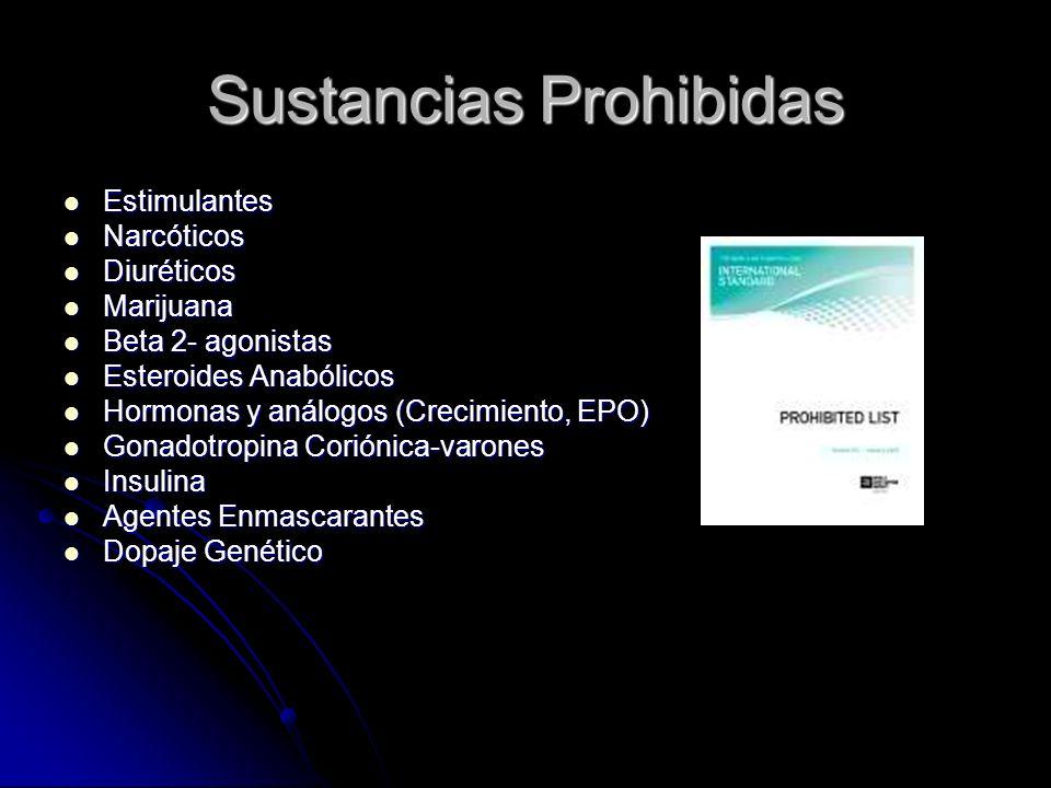 Sustancias Prohibidas Estimulantes Estimulantes Narcóticos Narcóticos Diuréticos Diuréticos Marijuana Marijuana Beta 2- agonistas Beta 2- agonistas Es